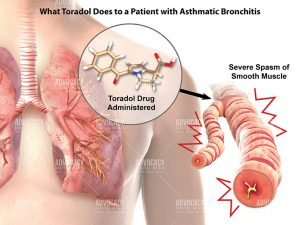 What Toradol Does to a Patient with Asthmatic Bronchitis